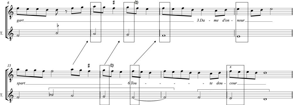 The dart of love: an analysis of Machaut's rondeau no.5 (5/6)