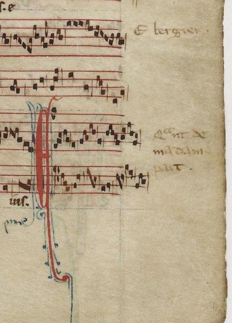 Manuscript sources for the thirteenth-century motet